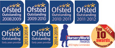 Ofsted Outstanding Award 2008-2015
